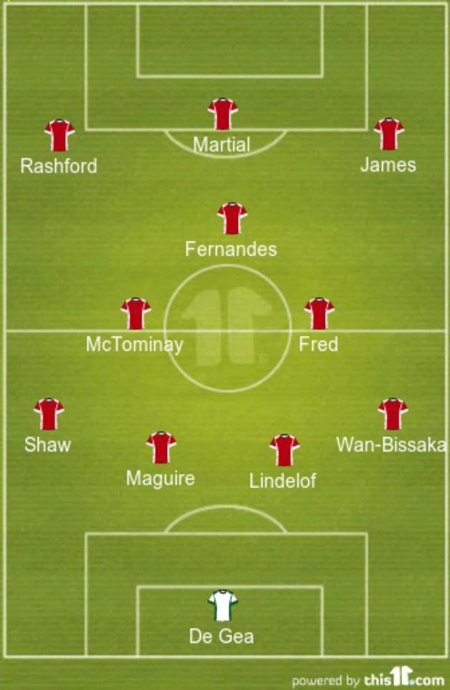 Đấu Tottenham, Man Utd ra sân với đội hình nào?
