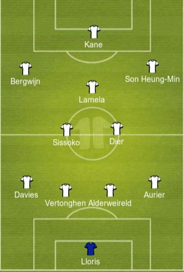 Đấu Man Utd, Tottenham ra sân với đội hình nào?