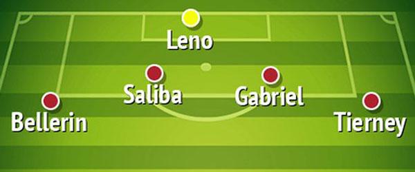 4 cách sử dụng Saliba để thay thế David Luiz ở hàng thủ Arsenal