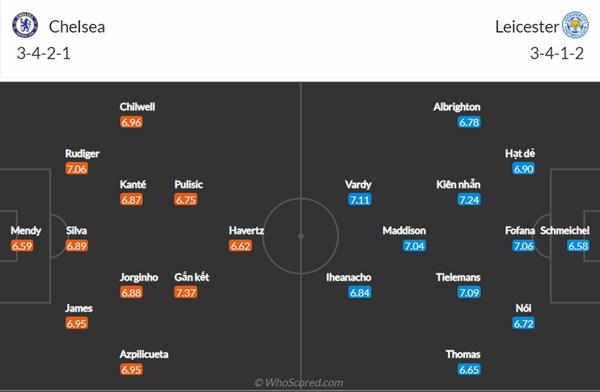 TRỰC TIẾP Chelsea 2-1 Leicester City: Căng thẳng tột độ (KT)