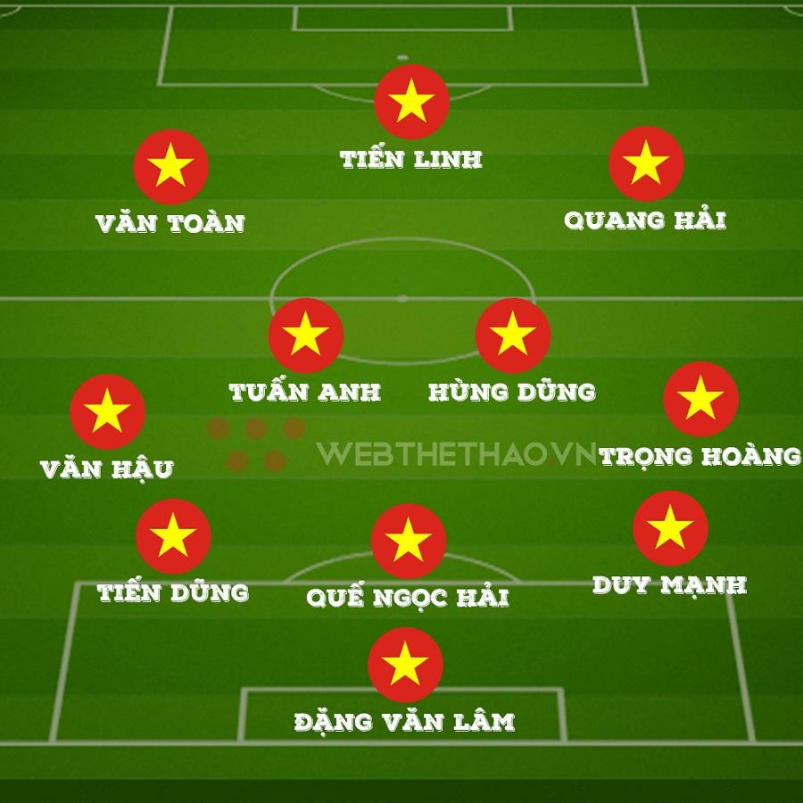 Đội hình tiêu biểu tuyển Việt Nam ở VL World Cup 2022: Hàng thủ trứ danh!