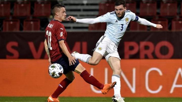 Thành tích đối đầu Scotland vs CH Séc