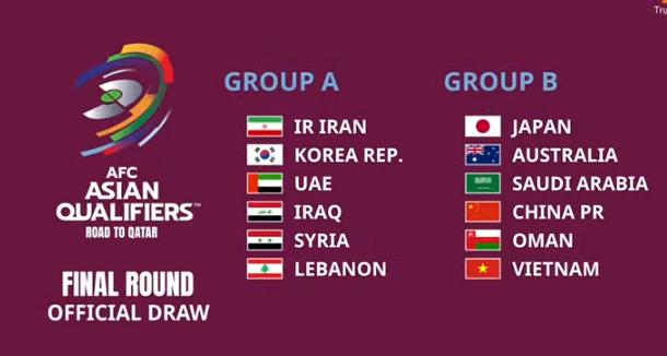 CHÍNH THỨC: Xác định đối thủ của ĐT Việt Nam tại VL cuối World Cup 2022