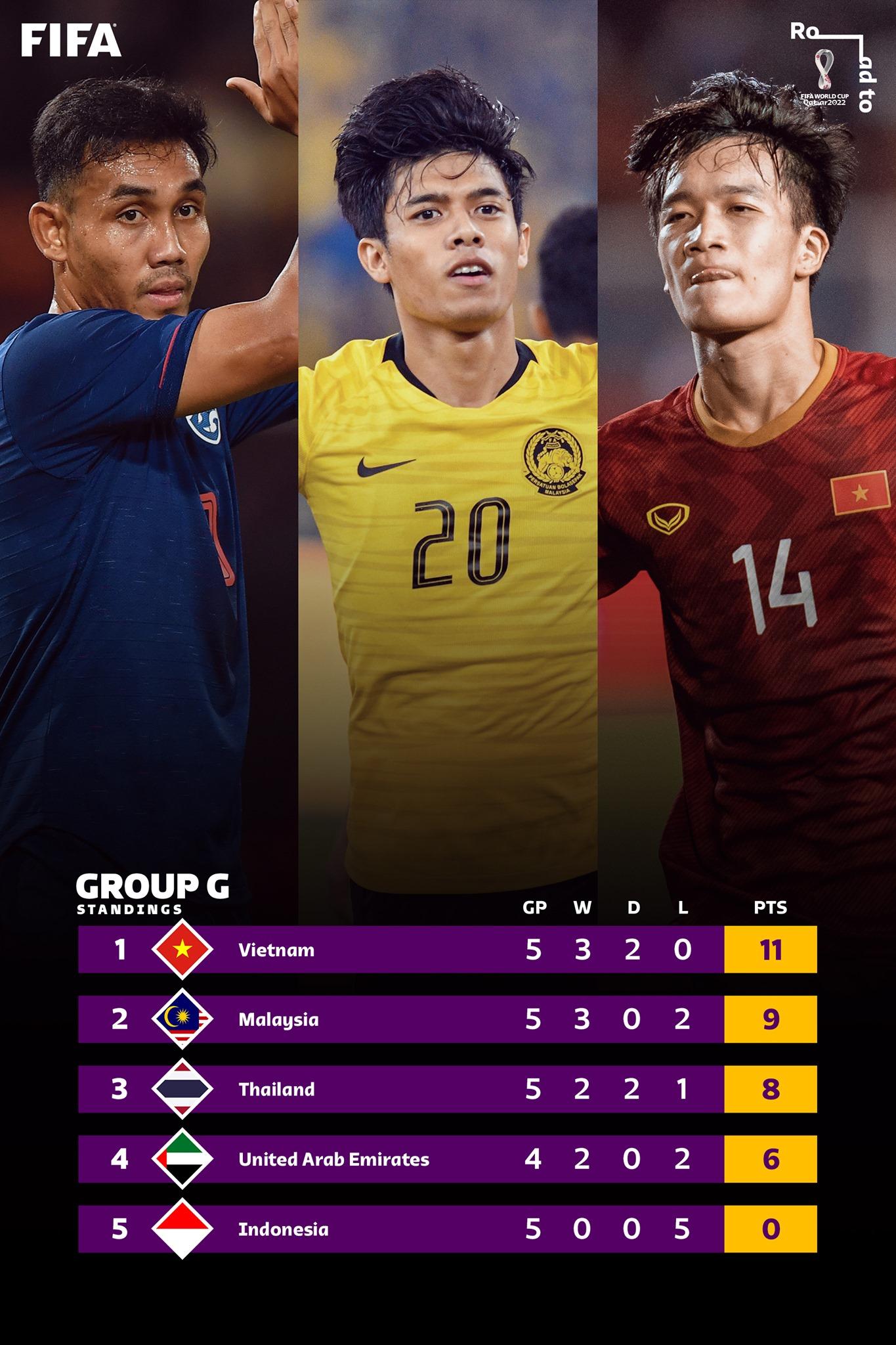 Căng như dây đàn bảng đấu của tuyển Việt Nam tại VL World Cup