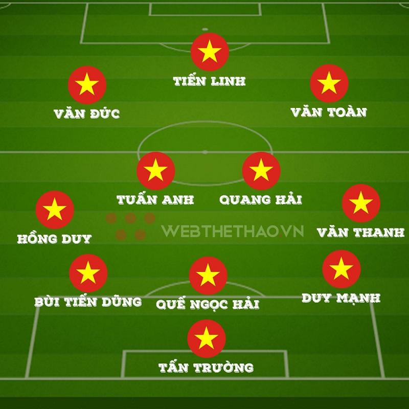 Đội hình ra sân Việt Nam vs Indonesia: Công Phượng dự bị, Tiến Linh - Quang Hải xuất trận