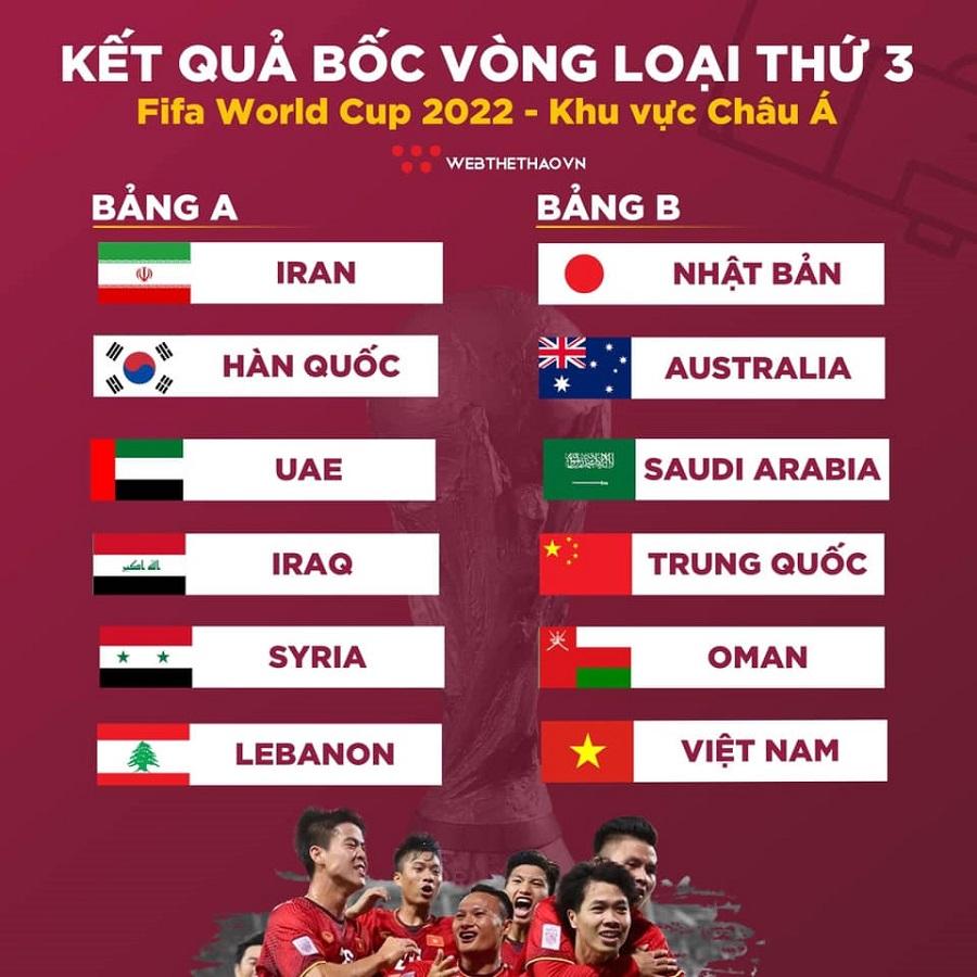 Lê Công Vinh: Việt Nam có cơ hội cạnh tranh vị trí thứ 3 VL World Cup 2022