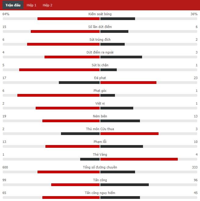 Kết quả bóng đá Mexico vs Canada, video bán kết Gold Cup 2021