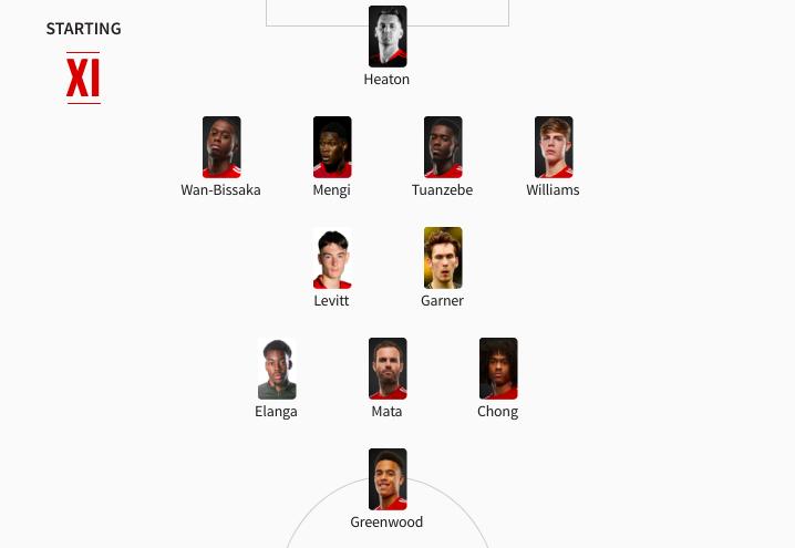 Tân binh Man Utd ra mắt đội bóng