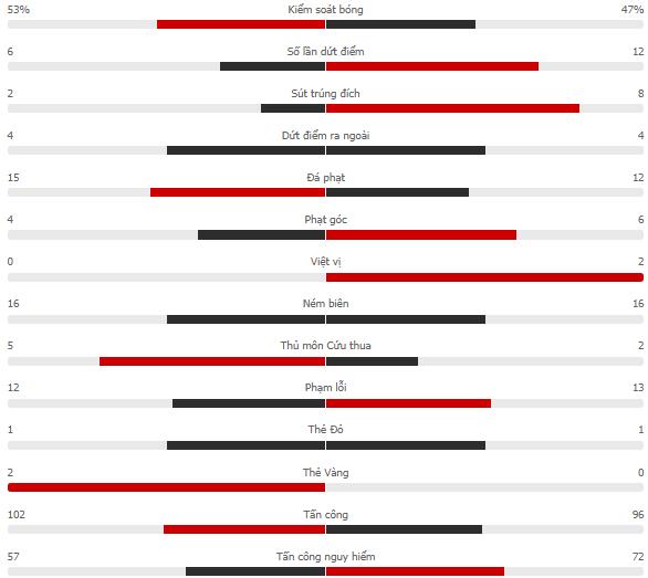 Kết quả bóng đá U23 Nam Phi vs U23 Mexico, Olympic 2021